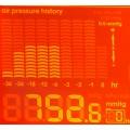Метеостанция цифровая RST METEOGIRL 777 (02777)